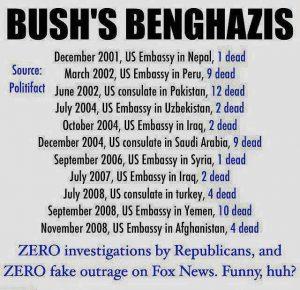bushs-benghazis-zero-outrage-on-fox-news